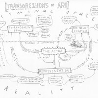 Transgressions of Art